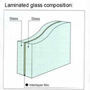 Laminated safety glass window